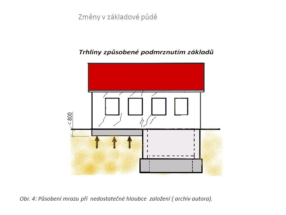 Trhliny způsobené pevným spojením dvou nestejně těžkých budov Těžší budova více stlačuje základovou půdu.