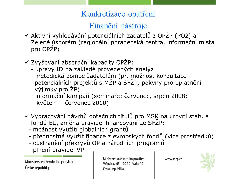 Konkretizace opatření Finanční nástroje  Aktivní vyhledávání potenciálních žadatelů z OPŽP (PO2) a Zelené úsporám (regionální poradenská centra, informační místa pro OPŽP)  Zvyšování absorpční kapacity OPŽP: - úpravy ID na základě provedených analýz - metodická pomoc žadatelům (př.