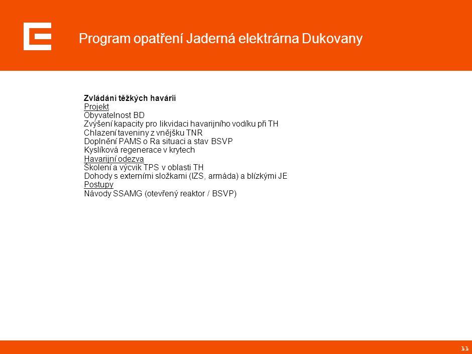 11 Program opatření Jaderná elektrárna Dukovany Zvládání těžkých havárií Projekt Obyvatelnost BD Zvýšení kapacity pro likvidaci havarijního vodíku při