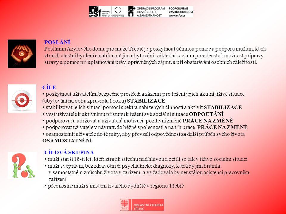 PRINCIPY • dodržování práv uživatelů • respektování volby uživatele • individuální přístup k uživatelům • flexibilita služeb POSKYTOVANÉ SLUŽBY • azylové ubytování • pomoc při zajištění stravy • pomoc při uplatňování práv, oprávněných zájmů a při obstarávání osobních záležitostí • základní sociální poradenství PROVOZNÍ DOBA • nepřetržitý celoroční provoz