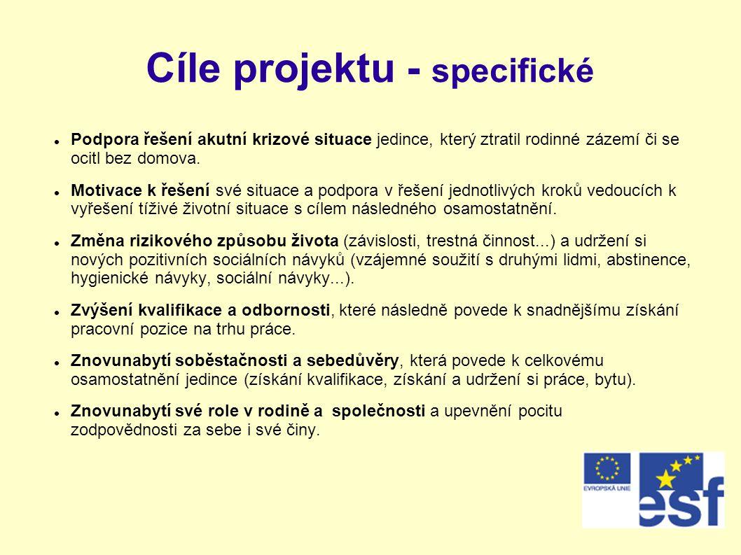 Celkové výstupy projektu Věková struktura uživatelů zapojených do projektu.