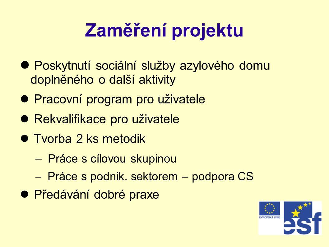 Zaměření projektu  Poskytnutí sociální služby azylového domu doplněného o další aktivity  Pracovní program pro uživatele  Rekvalifikace pro uživate