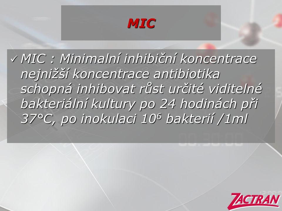 MIC  MIC : Minimalní inhibiční koncentrace nejnižší koncentrace antibiotika schopná inhibovat růst určité viditelné bakteriální kultury po 24 hodinác