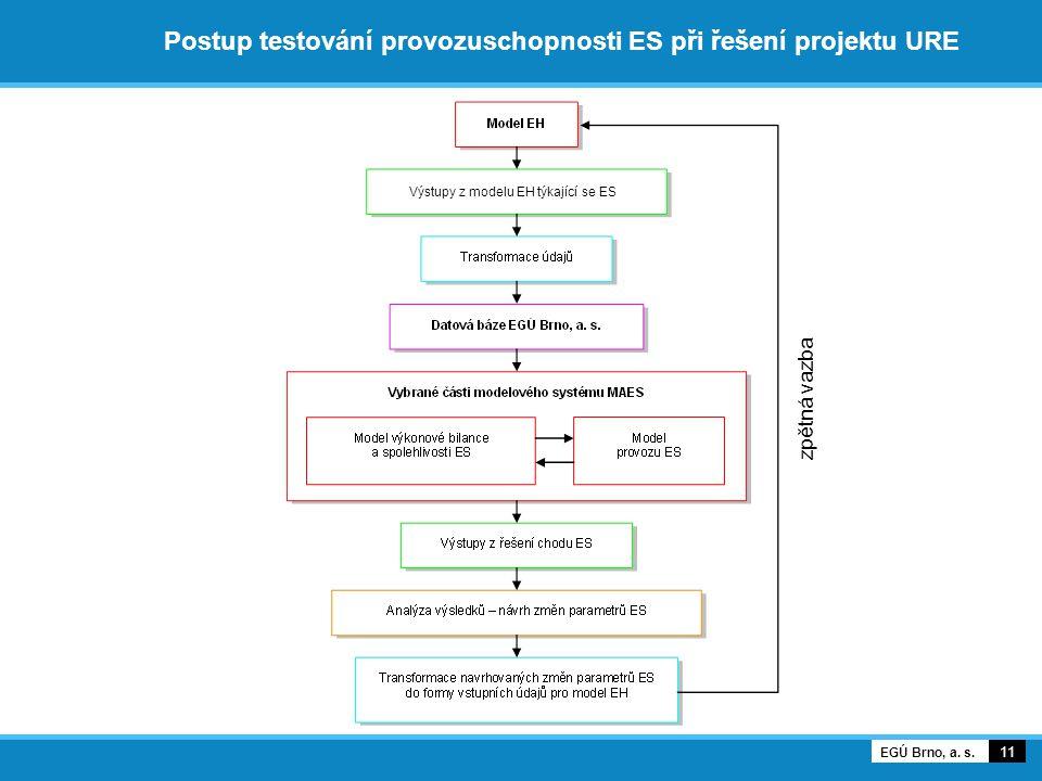 Postup testování provozuschopnosti ES při řešení projektu URE 11 EGÚ Brno, a.