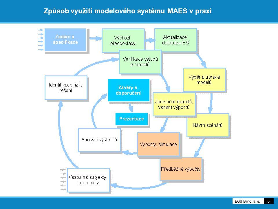 Způsob využití modelového systému MAES v praxi 6 EGÚ Brno, a. s.
