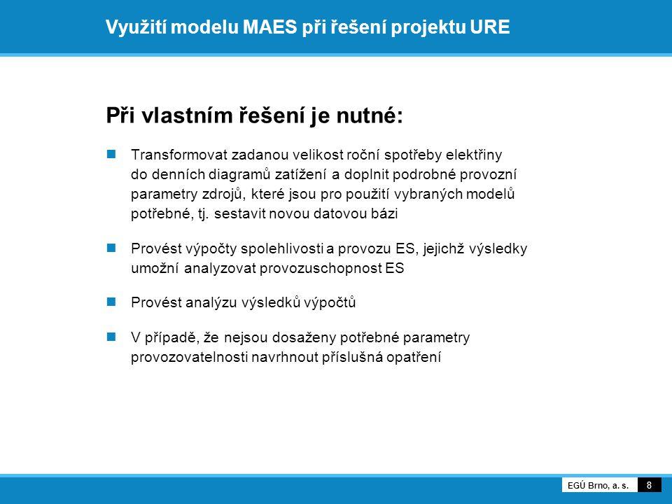 Využití modelu MAES při řešení projektu URE Při vlastním řešení je nutné:  Transformovat zadanou velikost roční spotřeby elektřiny do denních diagramů zatížení a doplnit podrobné provozní parametry zdrojů, které jsou pro použití vybraných modelů potřebné, tj.