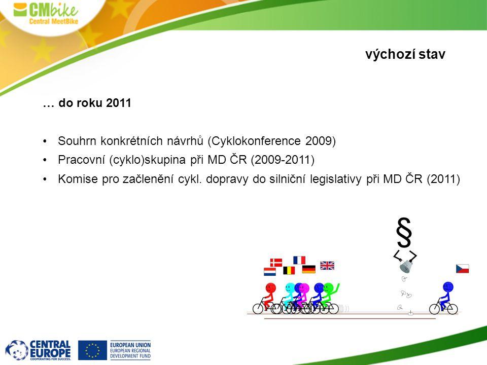 výchozí stav … do roku 2011 •Souhrn konkrétních návrhů (Cyklokonference 2009) •Pracovní (cyklo)skupina při MD ČR (2009-2011) •Komise pro začlenění cykl.