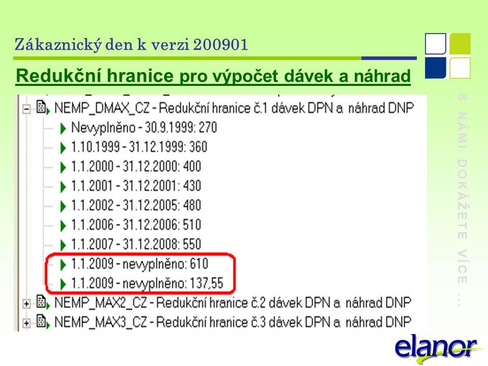 S NÁMI DOKÁŽETE VÍCE... Zákaznický den k verzi 200901 Redukční hranice pro výpočet dávek a náhrad
