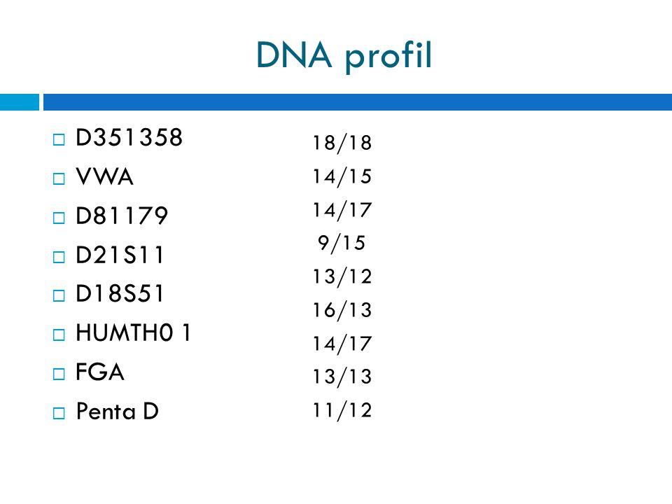 DNA profil  D351358  VWA  D81179  D21S11  D18S51  HUMTH0 1  FGA  Penta D 18/18 14/15 14/17 9/15 13/12 16/13 14/17 13/13 11/12
