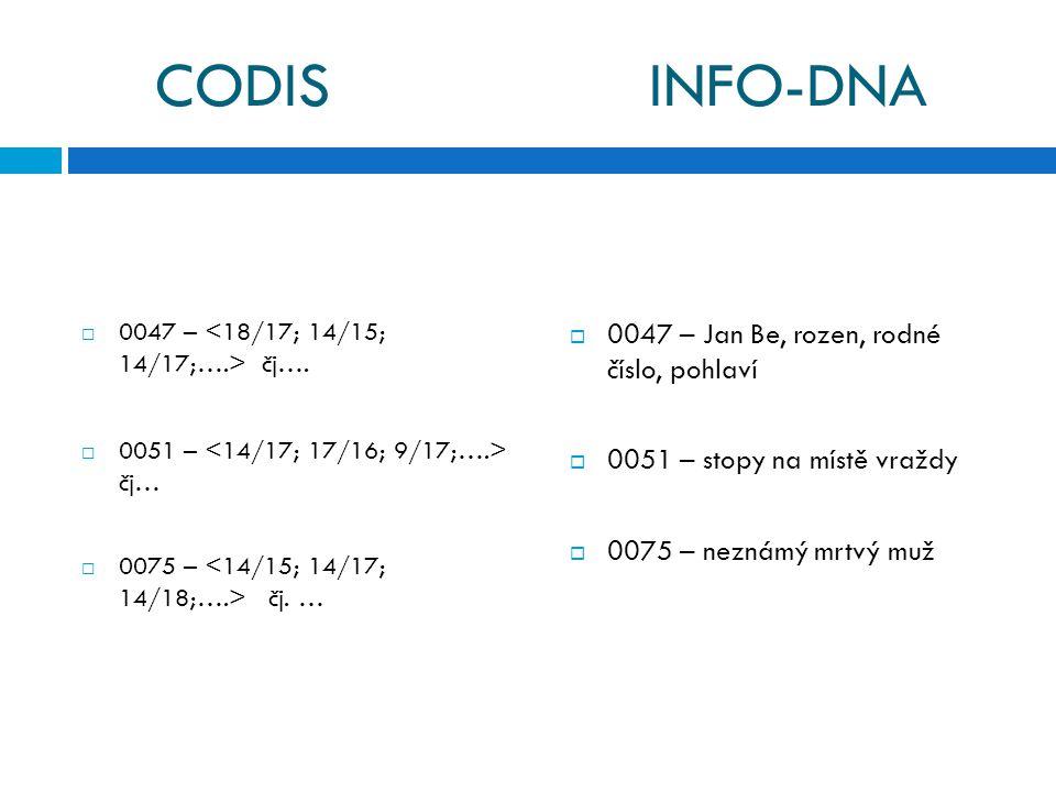CODIS INFO-DNA  0047 – čj….  0051 – čj…  0075 – čj. …  0047 – Jan Be, rozen, rodné číslo, pohlaví  0051 – stopy na místě vraždy  0075 – neznámý