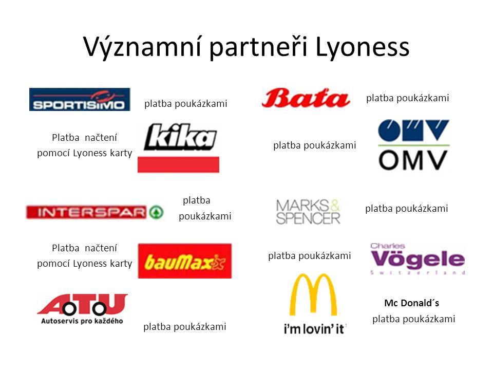 Významní partneři Lyoness • platba poukázkami Platba načtení pomocí Lyoness karty platba poukázkami Platba načtení pomocí Lyoness karty platba poukázk