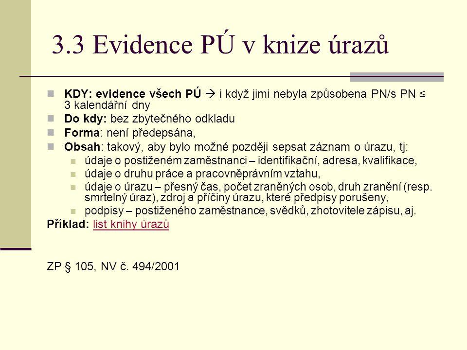 3.3 Evidence PÚ v knize úrazů  KDY: evidence všech PÚ  i když jimi nebyla způsobena PN/s PN ≤ 3 kalendářní dny  Do kdy: bez zbytečného odkladu  Forma: není předepsána,  Obsah: takový, aby bylo možné později sepsat záznam o úrazu, tj:  údaje o postiženém zaměstnanci – identifikační, adresa, kvalifikace,  údaje o druhu práce a pracovněprávním vztahu,  údaje o úrazu – přesný čas, počet zraněných osob, druh zranění (resp.