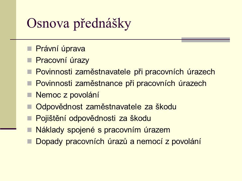 1.Právní úprava  Zákon č.