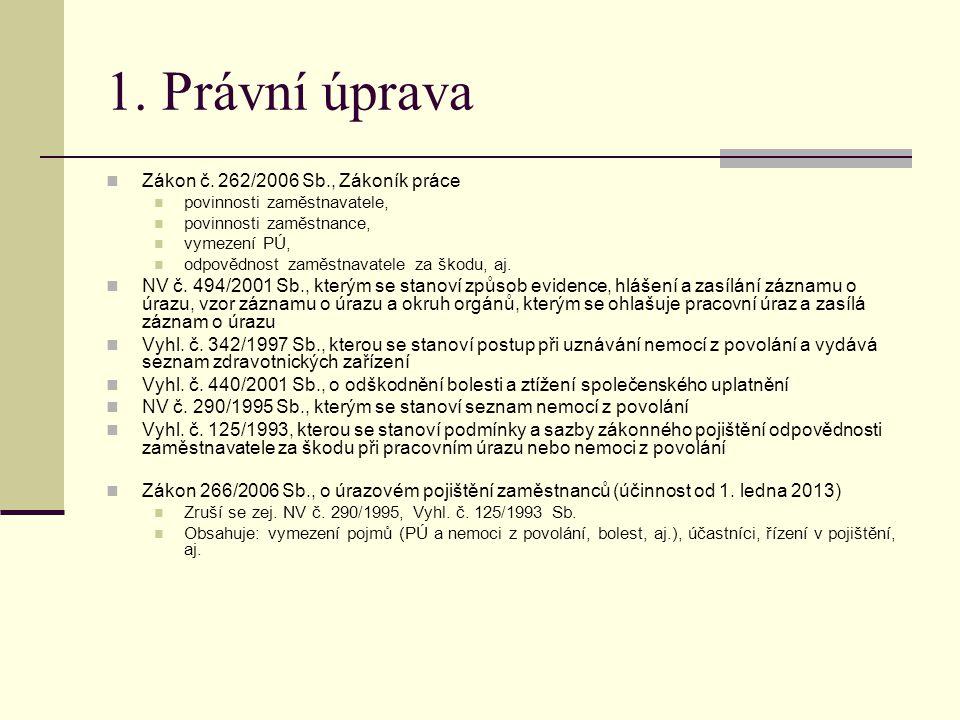 1. Právní úprava  Zákon č. 262/2006 Sb., Zákoník práce  povinnosti zaměstnavatele,  povinnosti zaměstnance,  vymezení PÚ,  odpovědnost zaměstnava
