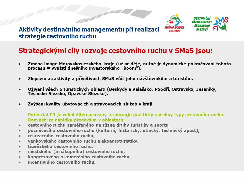 Aktivity destinačního managementu při realizaci strategie cestovního ruchu Strategickými cíly rozvoje cestovního ruchu v SMaS jsou: •Změna image Morav