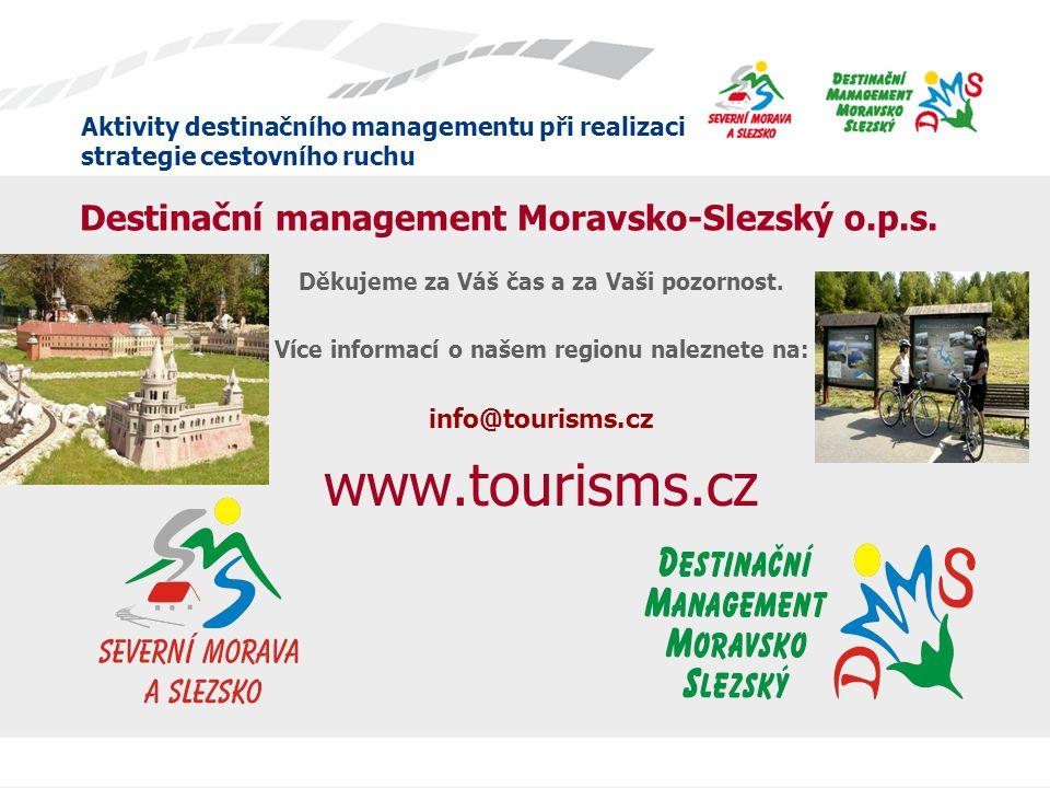 Aktivity destinačního managementu při realizaci strategie cestovního ruchu Destinační management Moravsko-Slezský o.p.s. Děkujeme za Váš čas a za Vaši