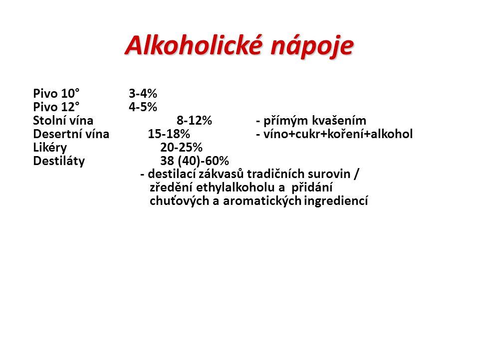 Alkoholické nápoje Pivo 10°3-4% Pivo 12°4-5% Stolní vína8-12% - přímým kvašením Desertní vína 15-18% - víno+cukr+koření+alkohol Likéry 20-25% Destiláty 38 (40)-60% - destilací zákvasů tradičních surovin / zředění ethylalkoholu a přidání chuťových a aromatických ingrediencí