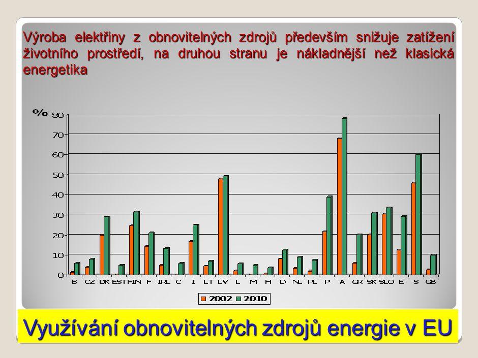 Využívání obnovitelných zdrojů energie v EU Výroba elektřiny z obnovitelných zdrojů především snižuje zatížení životního prostředí, na druhou stranu j