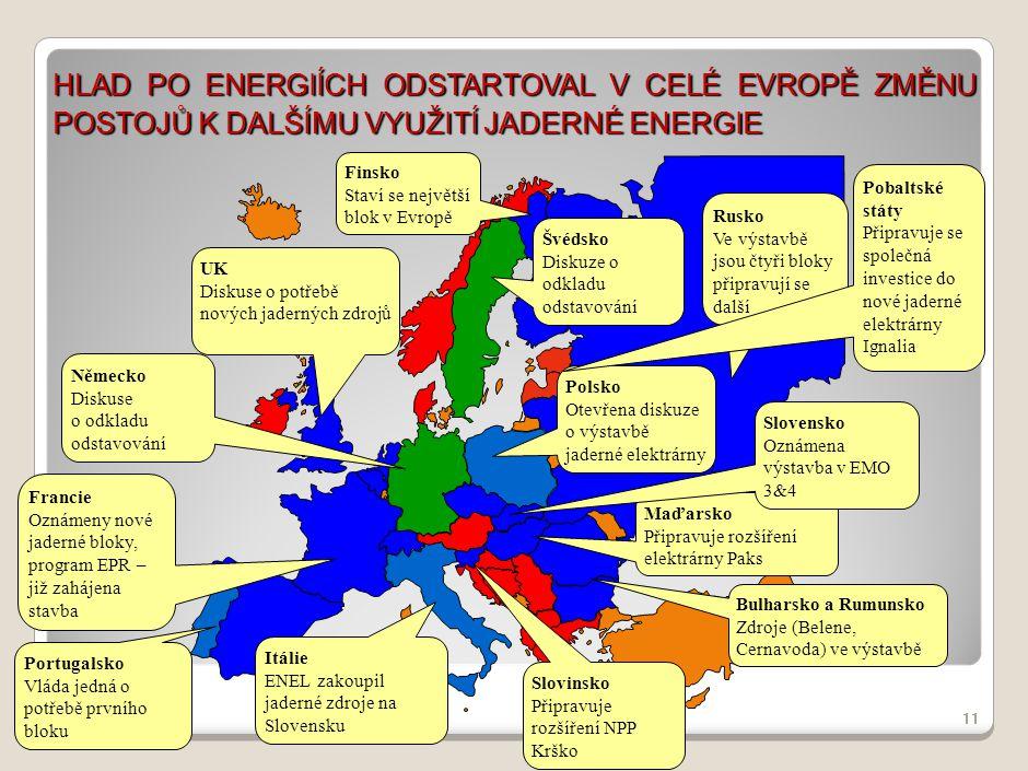 HLAD PO ENERGIÍCH ODSTARTOVAL V CELÉ EVROPĚ ZMĚNU POSTOJŮ K DALŠÍMU VYUŽITÍ JADERNÉ ENERGIE Finsko Staví se největší blok v Evropě Rusko Ve výstavbě j