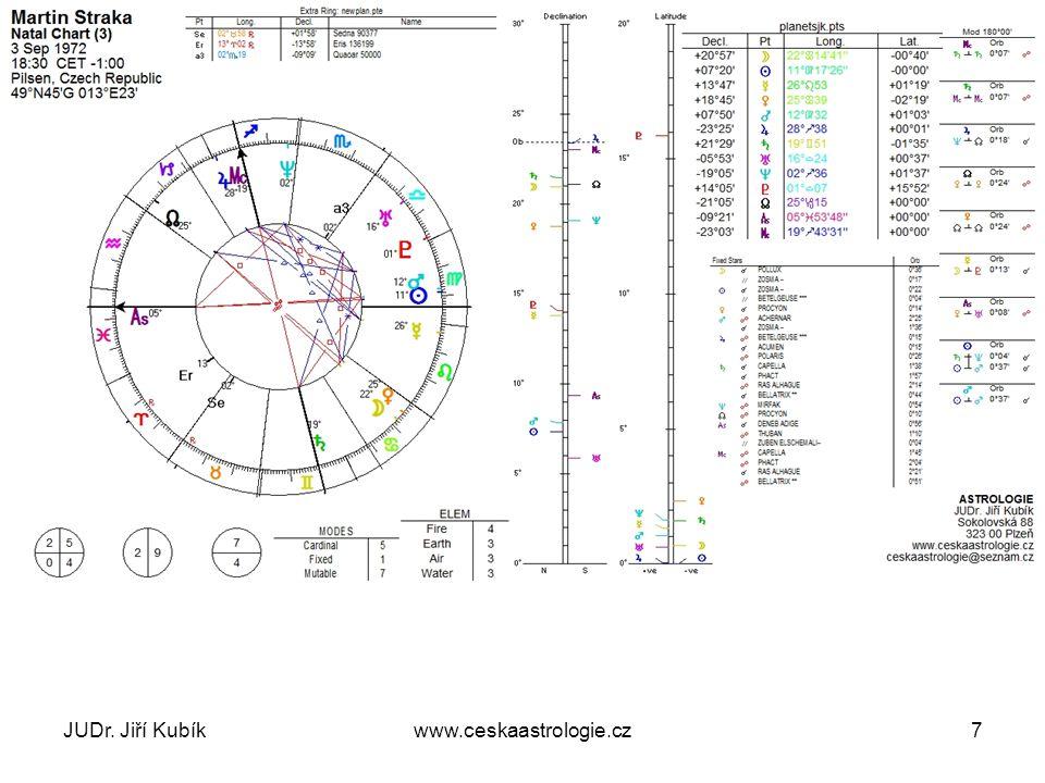 www.ceskaastrologie.cz28