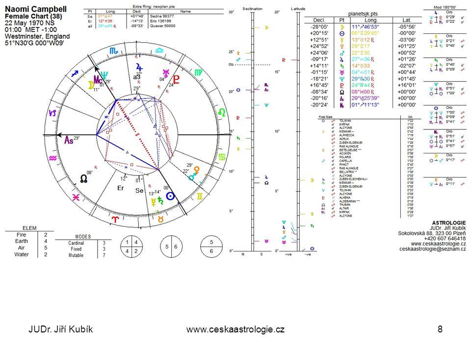 SOUVISLOSTI •Helénští astrologové hodnotili pozici planety v domě i v závislosti na tom, jaké planety se nacházely na hlavních osách •Jupiter s Venuší dávali pozici příznivější význam, Saturn s Marsem negativní, zejména pokud byli mimo svoji hodnost (v denním horoskopu Mars na ose, v nočním Saturn) JUDr.