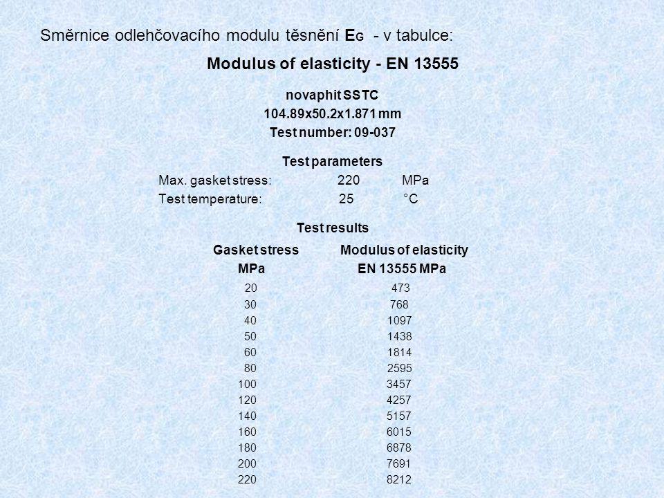 Směrnice odlehčovacího modulu těsnění E G - v tabulce: Modulus of elasticity - EN 13555 novaphit SSTC 104.89x50.2x1.871 mm Test number: 09-037 Test pa