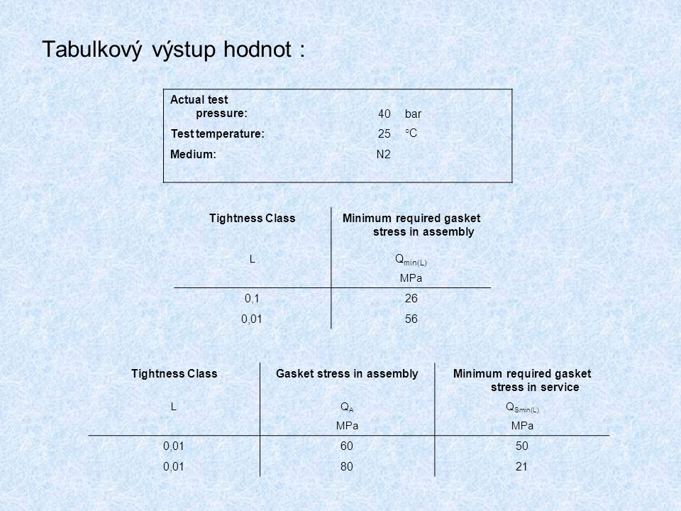 Tabulkový výstup hodnot : Tightness ClassMinimum required gasket stress in assembly L Q min(L) MPa 0,126 0,0156 Actual test pressure:40bar Test temper