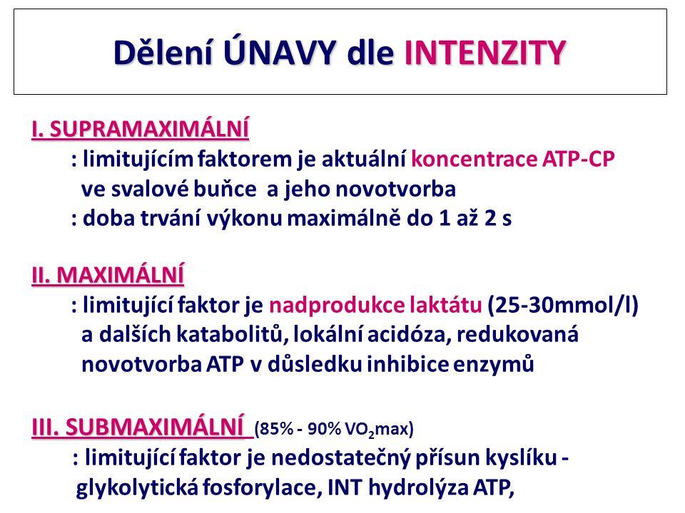Dělení ÚNAVY dle INTENZITY I. SUPRAMAXIMÁLNÍ : limitujícím faktorem je aktuální koncentrace ATP-CP ve svalové buňce a jeho novotvorba : doba trvání vý