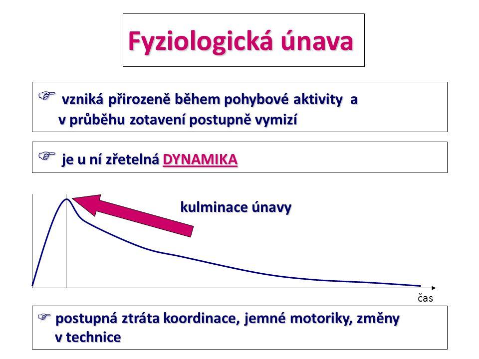 Fyziologická únava  vzniká přirozeně během pohybové aktivity a v průběhu zotavení postupně vymizí v průběhu zotavení postupně vymizí  je u ní zřetel
