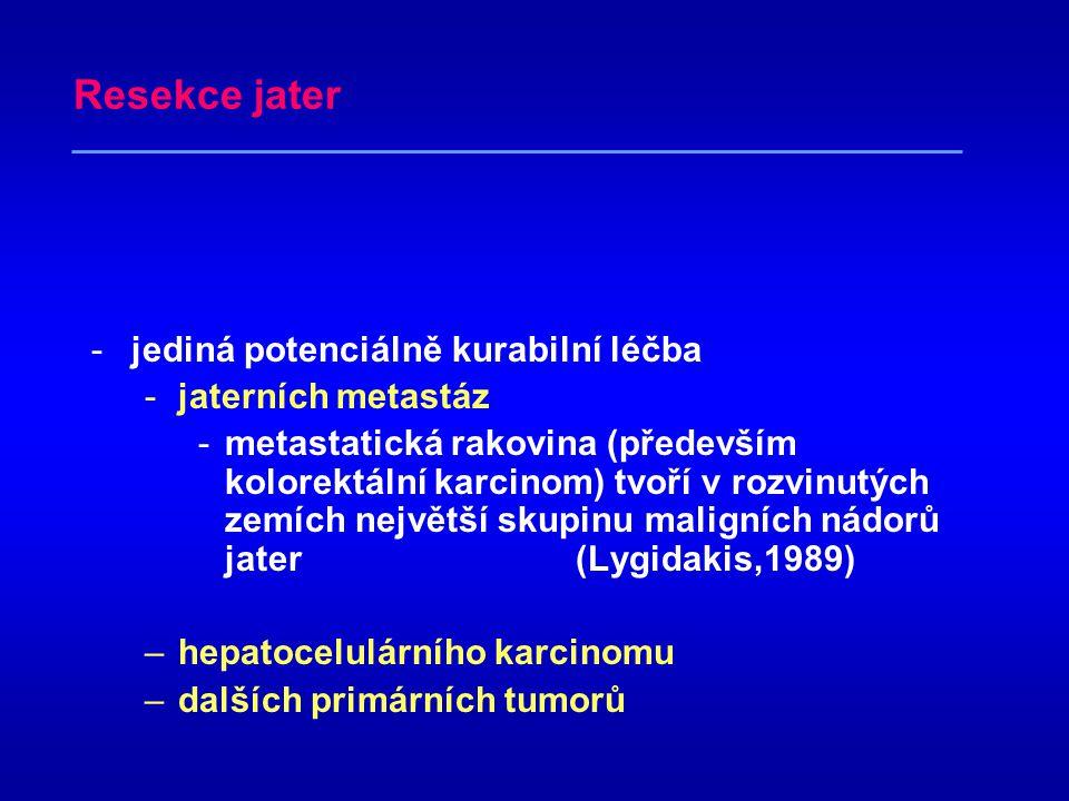 Akutní normovolemická hemodiluce u resekčních výkonů na játrech při anestezii s nízkým CVP Roman Gál Klinika anesteziologie, resuscitace a intenzivní