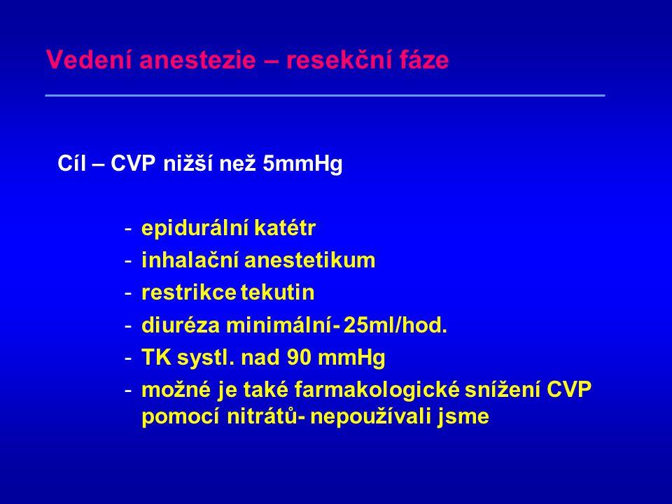 Vedení anestezie •Sevoflurane 1-1,5 MAC ve 40% směsi kyslíku •Intermitentně fentanyl •Trendelenburgova poloha 15°