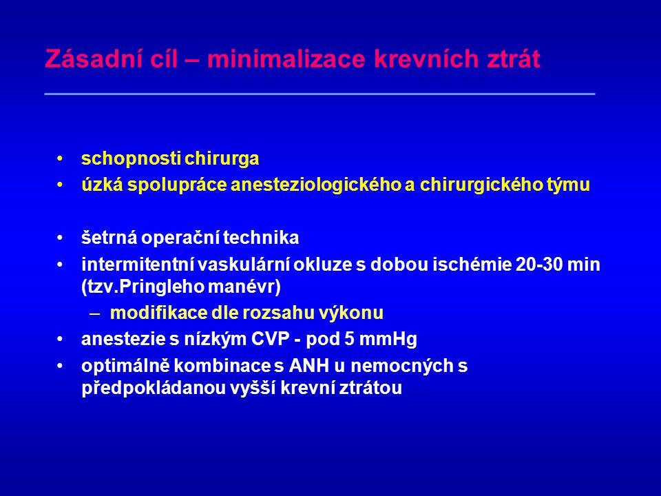 Hodnoty krevního obrazu •Time Preoperative After ANH Before retransfusion Postoperative •WBC (10 9 /l) 6,24  1,56 7,87  2,12 15,88  6,23 12,61  5,