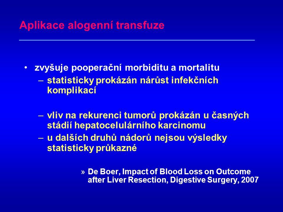 Aplikace alogenní transfuze •zvyšuje pooperační morbiditu a mortalitu –statisticky prokázán nárůst infekčních komplikací –vliv na rekurenci tumorů prokázán u časných stádií hepatocelulárního karcinomu –u dalších druhů nádorů nejsou výsledky statisticky průkazné »De Boer, Impact of Blood Loss on Outcome after Liver Resection, Digestive Surgery, 2007