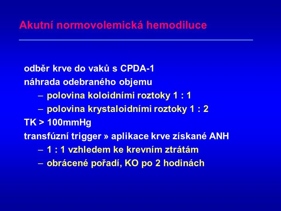 Akutní normovolemická hemodiluce odběr krve do vaků s CPDA-1 náhrada odebraného objemu –polovina koloidními roztoky 1 : 1 –polovina krystaloidními roztoky 1 : 2 TK > 100mmHg transfúzní trigger » aplikace krve získané ANH –1 : 1 vzhledem ke krevním ztrátám –obrácené pořadí, KO po 2 hodinách