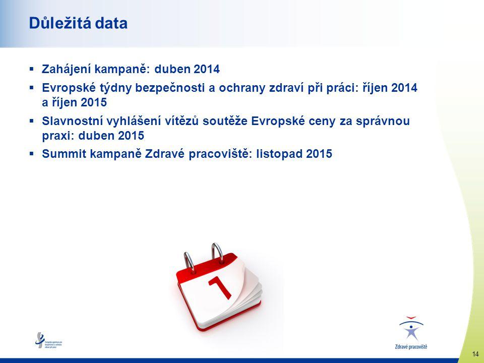 www.healthy-workplaces.eu 14 Důležitá data  Zahájení kampaně: duben 2014  Evropské týdny bezpečnosti a ochrany zdraví při práci: říjen 2014 a říjen