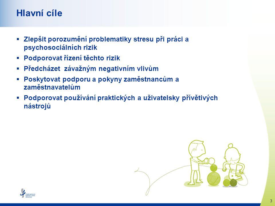www.healthy-workplaces.eu 3 Hlavní cíle  Zlepšit porozumění problematiky stresu při práci a psychosociálních rizik  Podporovat řízení těchto rizik 