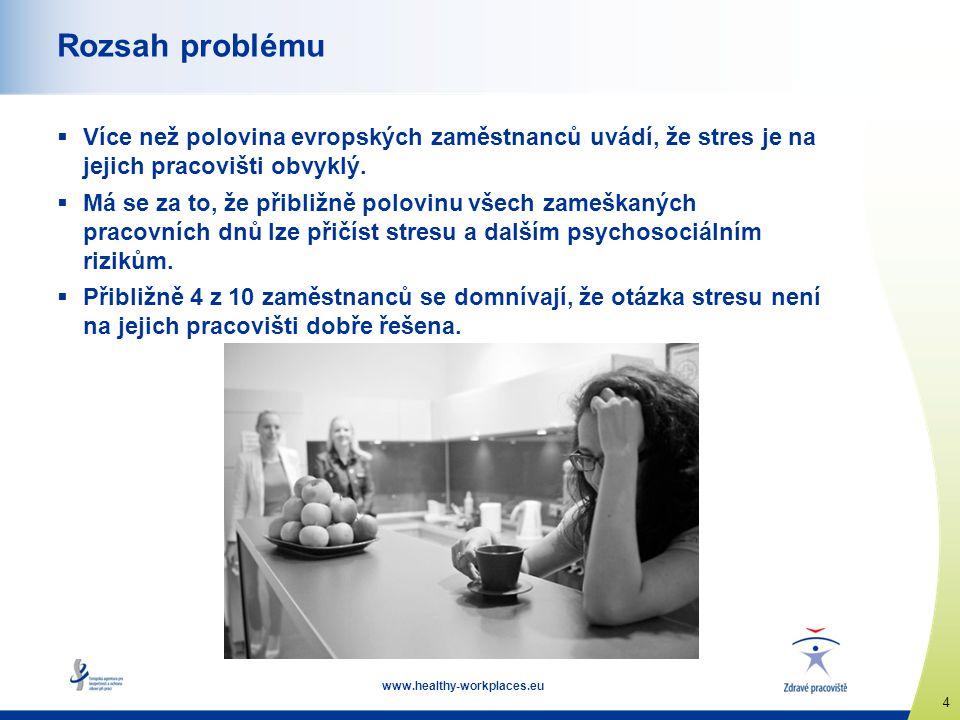 www.healthy-workplaces.eu 4 Rozsah problému  Více než polovina evropských zaměstnanců uvádí, že stres je na jejich pracovišti obvyklý.  Má se za to,