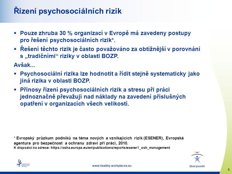 www.healthy-workplaces.eu 8 Řízení psychosociálních rizik  Pouze zhruba 30 % organizací v Evropě má zavedeny postupy pro řešení psychosociálních rizi