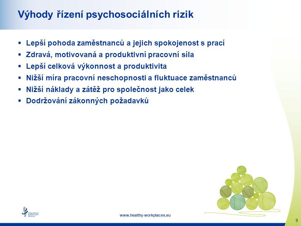 www.healthy-workplaces.eu 9 Výhody řízení psychosociálních rizik  Lepší pohoda zaměstnanců a jejich spokojenost s prací  Zdravá, motivovaná a produk