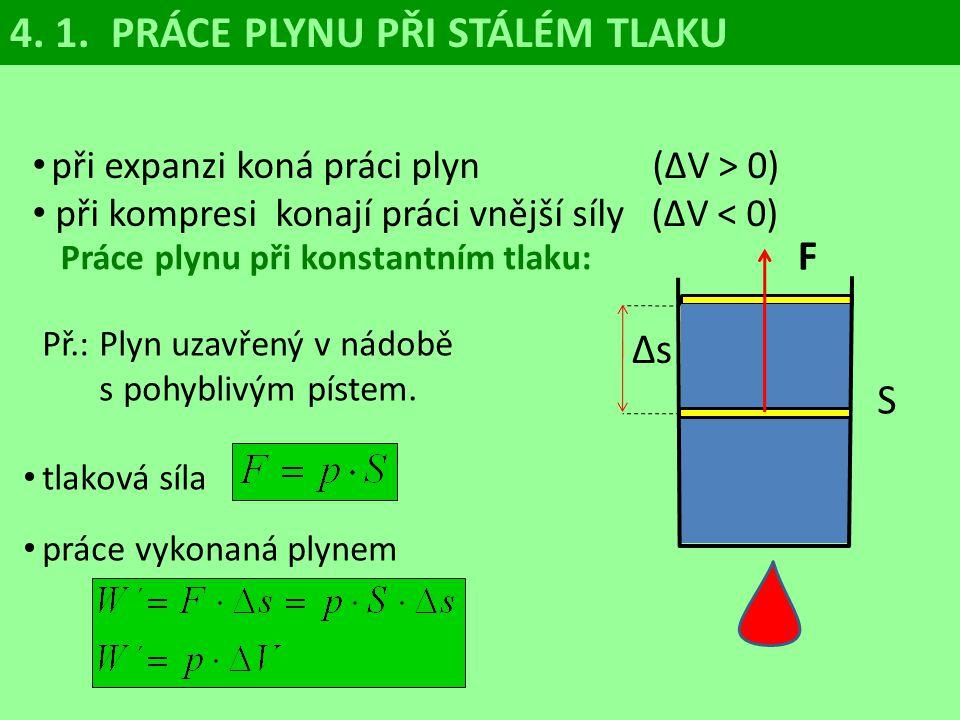 3.103 Na obr.je nakreslen graf kruhového děje s ideálním plynem v diagramu p-V.