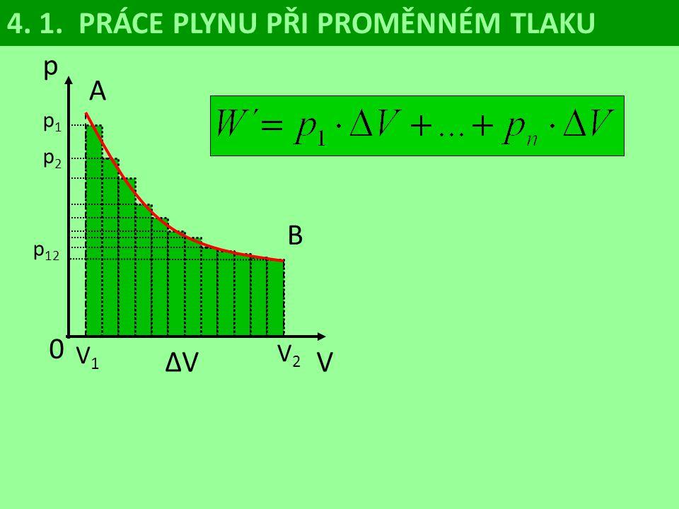 Práce vykonaná plynem při zvětšení jeho objemu je v p-V diagramu znázorněna obsahem plochy, která leží pod příslušným úsekem křivky p = f(V).