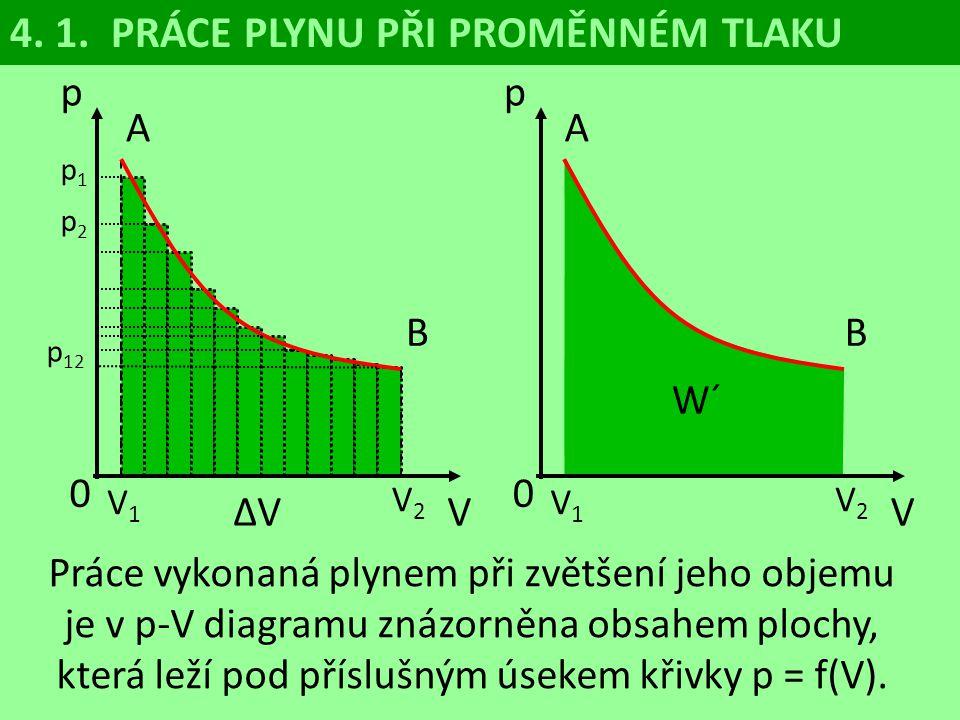 105/3 Jakou práci vykoná plyn při stálém tlaku 0,15 MPa, jestliže se jeho objem zvětší o 2,0 l.
