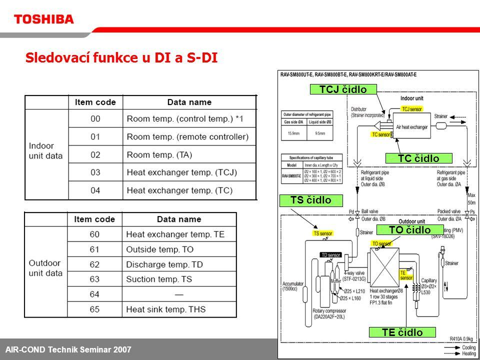 AIR-COND Technik Seminar 2007 Sledovací funkce u DI a S-DI TCJ čidlo TC čidlo TS čidlo TE čidlo TO čidlo
