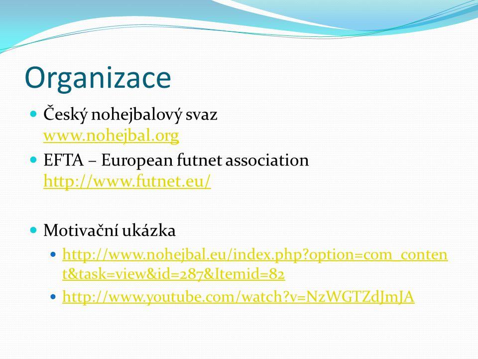 Organizace  Český nohejbalový svaz www.nohejbal.org www.nohejbal.org  EFTA – European futnet association http://www.futnet.eu/ http://www.futnet.eu/