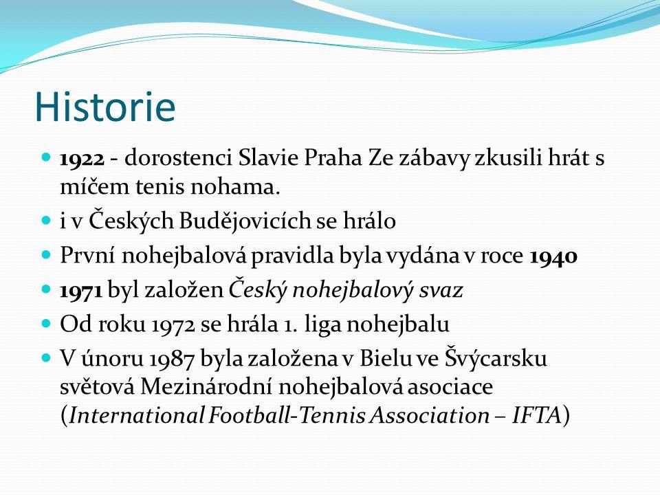 Historie  1922 - dorostenci Slavie Praha Ze zábavy zkusili hrát s míčem tenis nohama.  i v Českých Budějovicích se hrálo  První nohejbalová pravidl