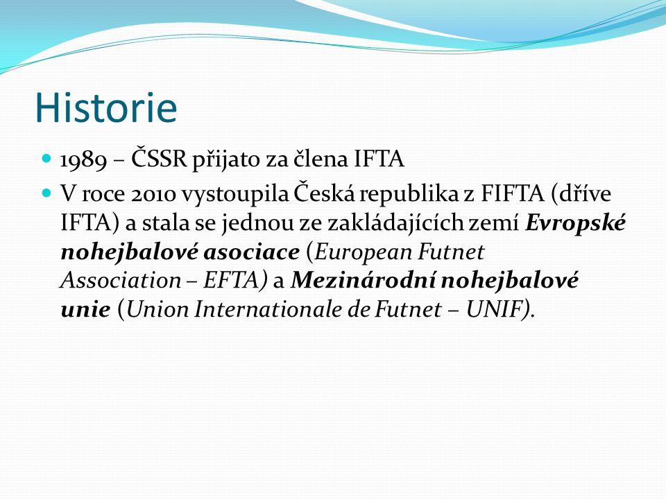 Historie  1989 – ČSSR přijato za člena IFTA  V roce 2010 vystoupila Česká republika z FIFTA (dříve IFTA) a stala se jednou ze zakládajících zemí Evr