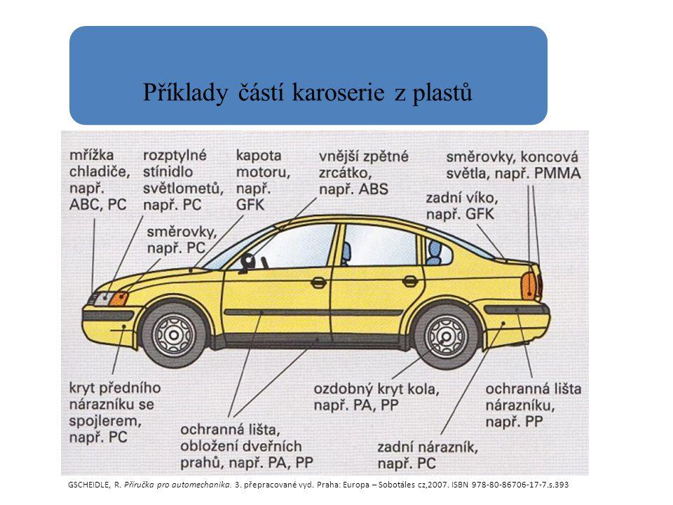 Příklady částí karoserie z plastů GSCHEIDLE, R. Příručka pro automechanika. 3. přepracované vyd. Praha: Europa – Sobotáles cz,2007. ISBN 978-80-86706-