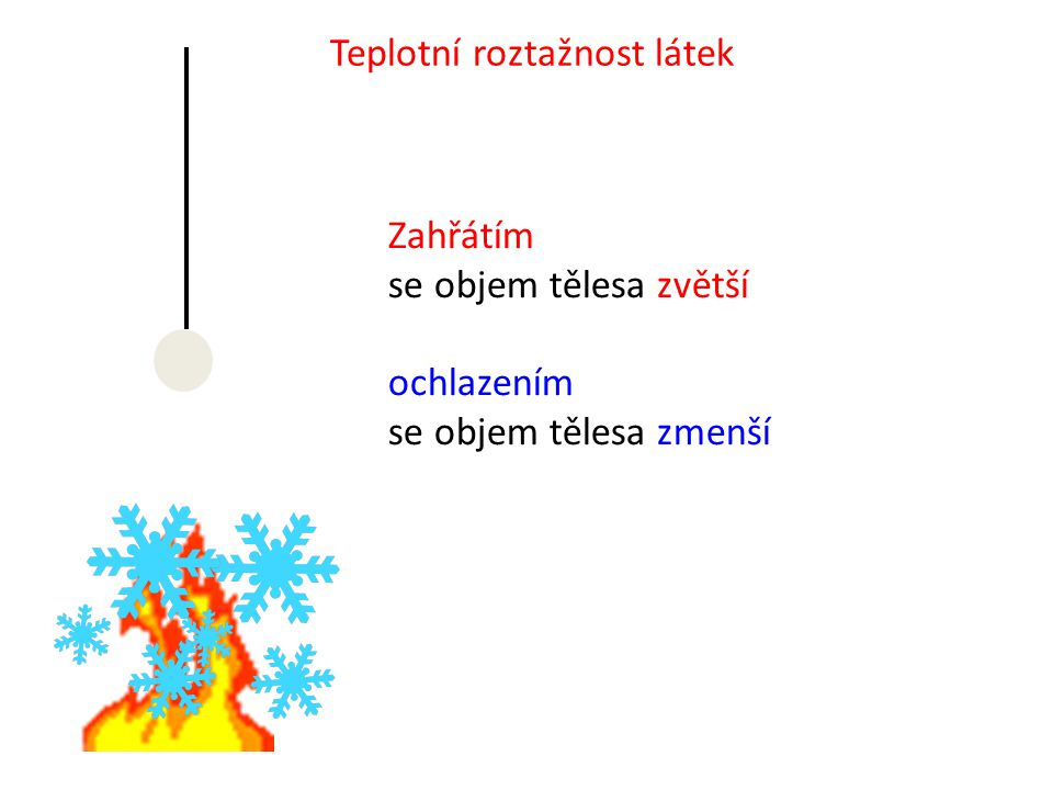 Zahřátím se objem tělesa zvětší ochlazením se objem tělesa zmenší Teplotní roztažnost látek