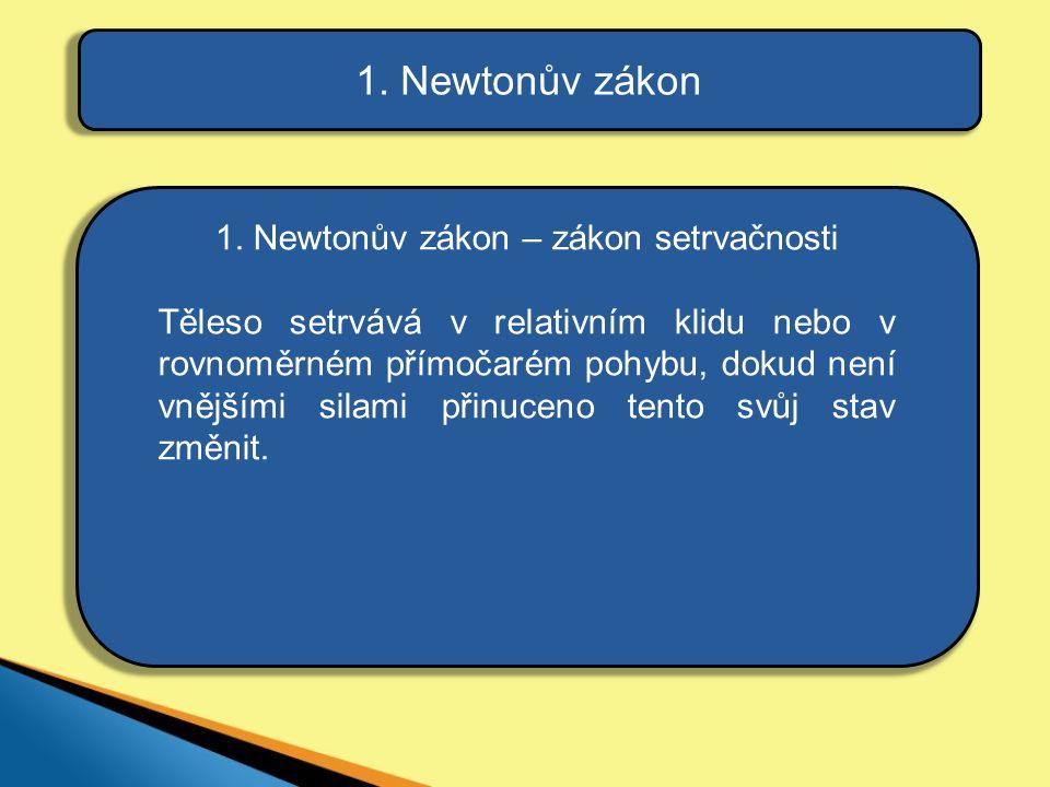 1. Newtonův zákon 1. Newtonův zákon – zákon setrvačnosti Těleso setrvává v relativním klidu nebo v rovnoměrném přímočarém pohybu, dokud není vnějšími