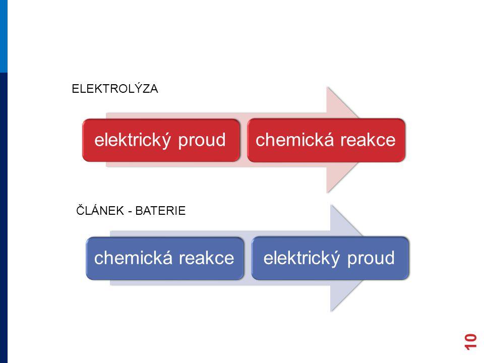10 elektrický proudchemická reakce elektrický proud ČLÁNEK - BATERIE ELEKTROLÝZA